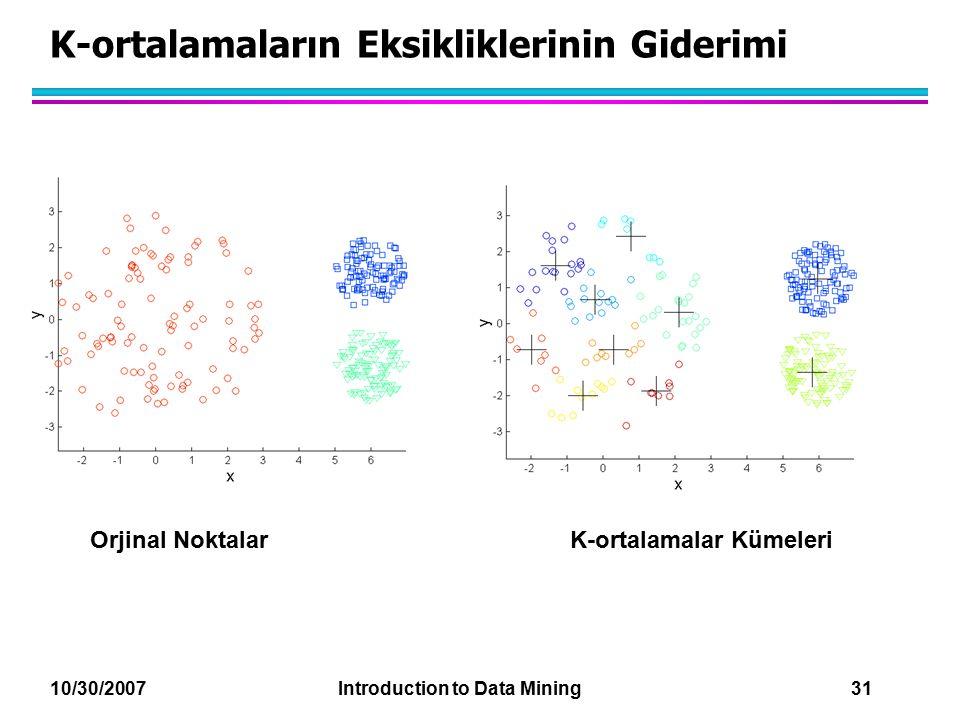 10/30/2007 Introduction to Data Mining 31 K-ortalamaların Eksikliklerinin Giderimi Orjinal NoktalarK-ortalamalar Kümeleri
