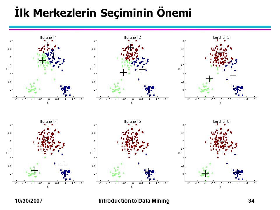 10/30/2007 Introduction to Data Mining 34 İlk Merkezlerin Seçiminin Önemi
