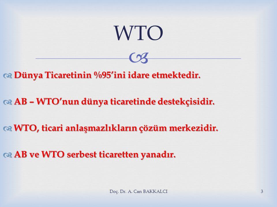   Dünya Ticaretinin %95'ini idare etmektedir.  AB – WTO'nun dünya ticaretinde destekçisidir.  WTO, ticari anlaşmazlıkların çözüm merkezidir.  AB
