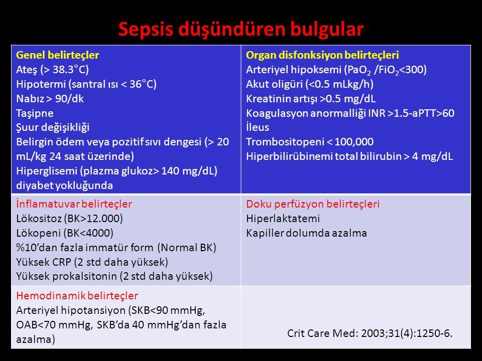 Sepsis düşündüren bulgular Genel belirteçler Ateş (> 38.3°C) Hipotermi (santral ısı < 36°C) Nabız > 90/dk Taşipne Şuur değişikliği Belirgin ödem veya pozitif sıvı dengesi (> 20 mL/kg 24 saat üzerinde) Hiperglisemi (plazma glukoz> 140 mg/dL) diyabet yokluğunda Organ disfonksiyon belirteçleri Arteriyel hipoksemi (PaO 2 /FiO 2 <300) Akut oligüri (<0.5 mLkg/h) Kreatinin artışı ˃0.5 mg/dL Koagulasyon anormalliği INR >1.5-aPTT>60 İleus Trombositopeni < 100,000 Hiperbilirübinemi total bilirubin > 4 mg/dL İnflamatuvar belirteçler Lökositoz (BK>12.000) Lökopeni (BK<4000) %10'dan fazla immatür form (Normal BK) Yüksek CRP (2 std daha yüksek) Yüksek prokalsitonin (2 std daha yüksek) Doku perfüzyon belirteçleri Hiperlaktatemi Kapiller dolumda azalma Hemodinamik belirteçler Arteriyel hipotansiyon (SKB<90 mmHg, OAB<70 mmHg, SKB'da 40 mmHg'dan fazla azalma) 10.