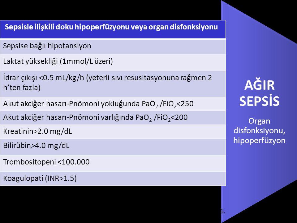 10. Ulusal Acil Tıp Kongresi, 15-18 Mayıs 2014. AĞIR SEPSİS Organ disfonksiyonu, hipoperfüzyon Sepsisle ilişkili doku hipoperfüzyonu veya organ disfon