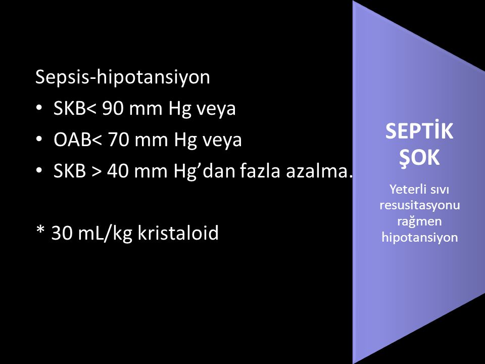Sepsis-hipotansiyon SKB< 90 mm Hg veya OAB< 70 mm Hg veya SKB > 40 mm Hg'dan fazla azalma. * 30 mL/kg kristaloid SEPTİK ŞOK Yeterli sıvı resusitasyonu