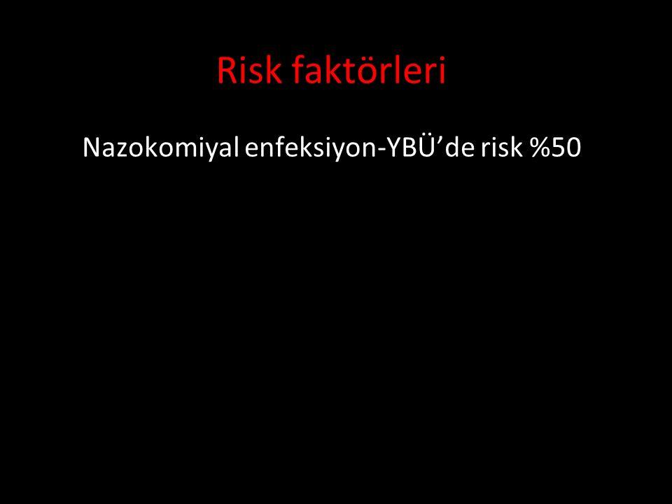 Risk faktörleri Nazokomiyal enfeksiyon-YBÜ'de risk %50 10.