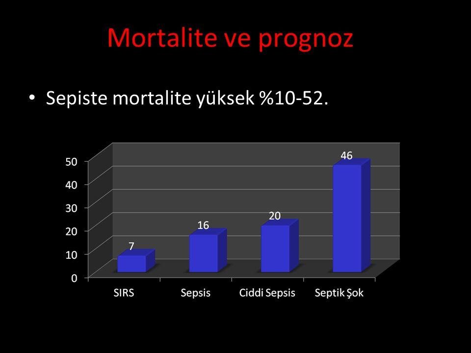 Mortalite ve prognoz Sepiste mortalite yüksek %10-52. 10. Ulusal Acil Tıp Kongresi, 15-18 Mayıs 2014.