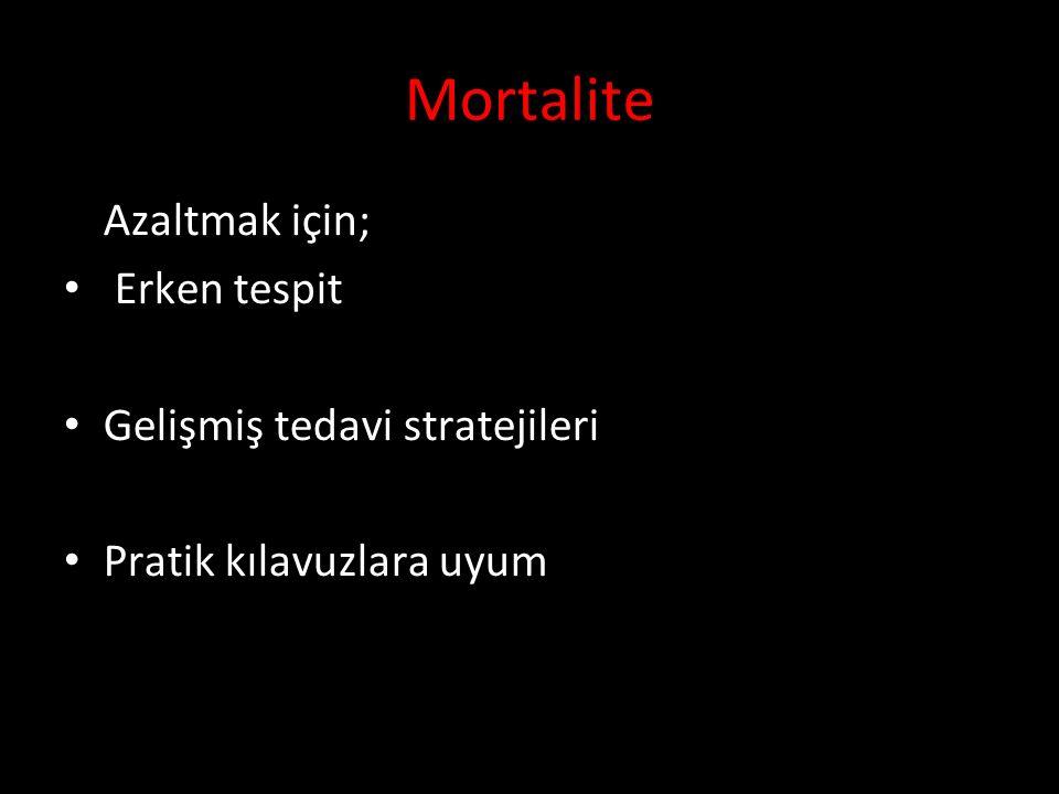 Mortalite Azaltmak için; Erken tespit Gelişmiş tedavi stratejileri Pratik kılavuzlara uyum 10.