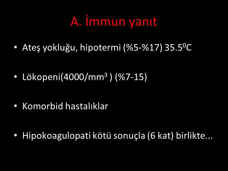 Ateş yokluğu, hipotermi (%5-%17) 35.5 0 C Lökopeni(4000/mm 3 ) (%7-15) Komorbid hastalıklar Hipokoagulopati kötü sonuçla (6 kat) birlikte... 10. Ulusa