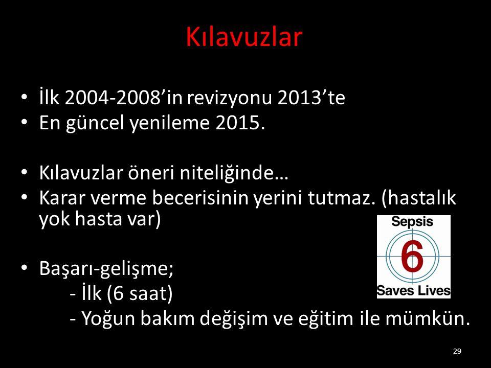 İlk 2004-2008'in revizyonu 2013'te En güncel yenileme 2015.