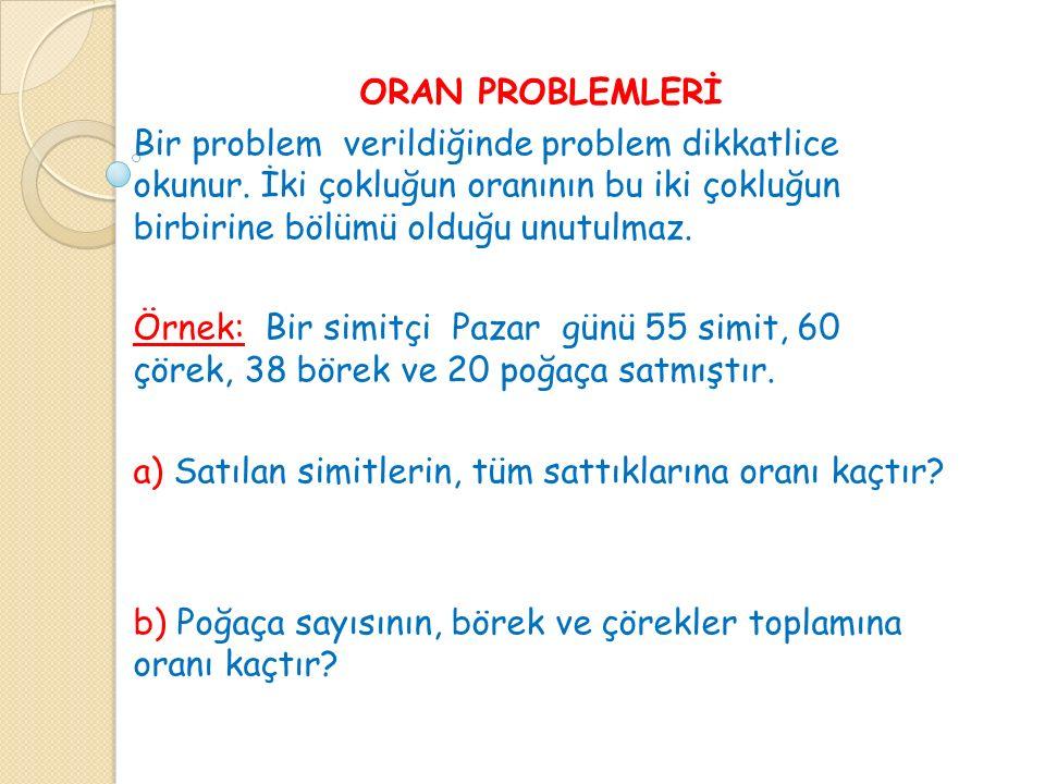 ORAN PROBLEMLERİ Bir problem verildiğinde problem dikkatlice okunur.