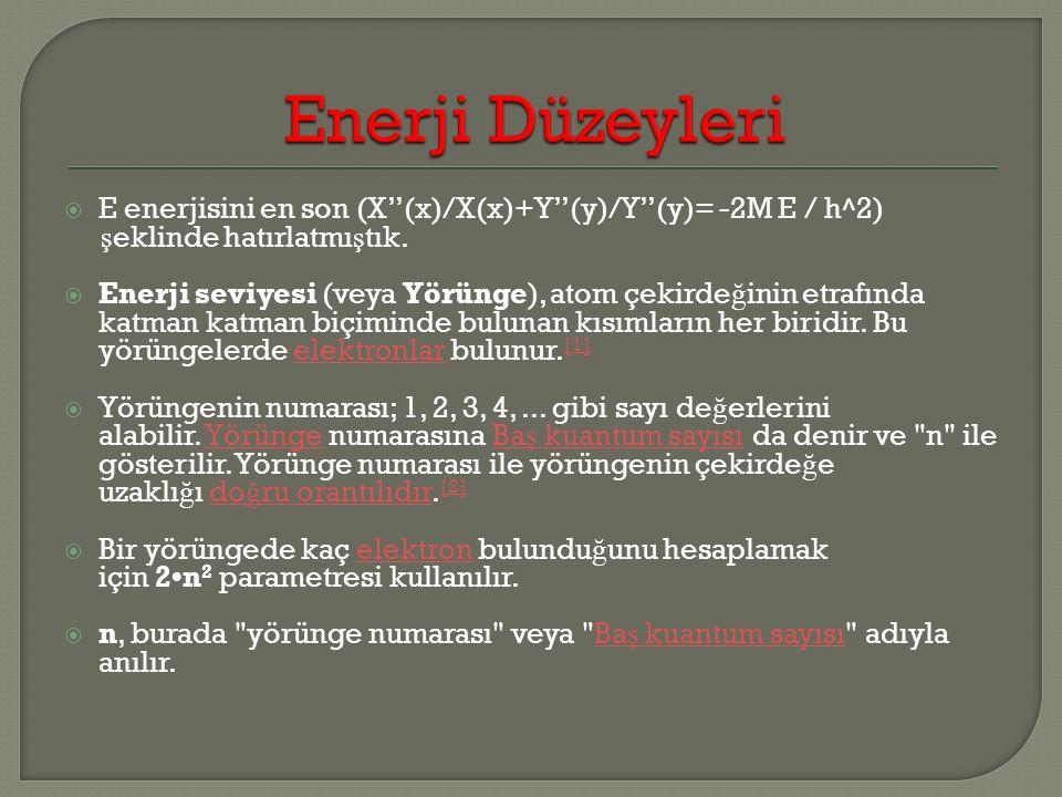  E enerjisini en son (X''(x)/X(x)+Y''(y)/Y''(y)= -2M E / h^2) ş eklinde hatırlatmı ş tık.