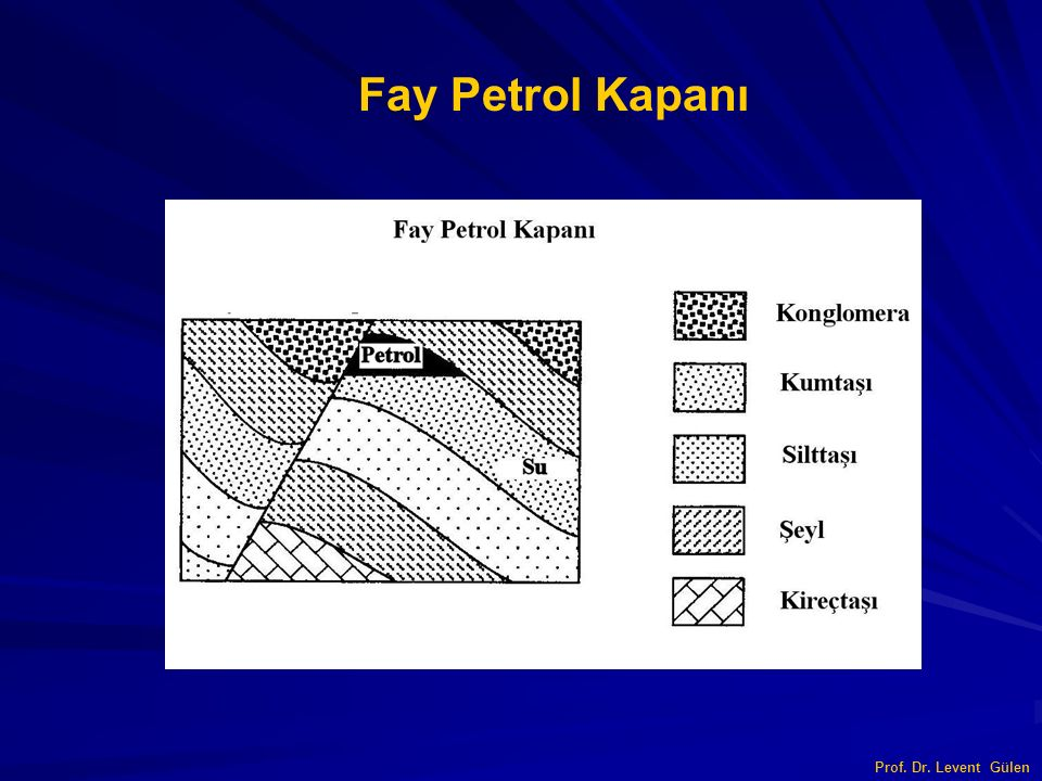 Fay Petrol Kapanı