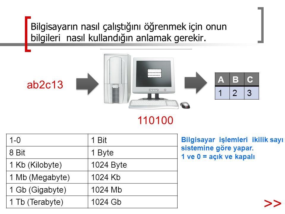 Bilgisayarın nasıl çalıştığını öğrenmek için onun bilgileri nasıl kullandığın anlamak gerekir. ABC 123 Bilgisayar işlemleri ikilik sayı sistemine göre