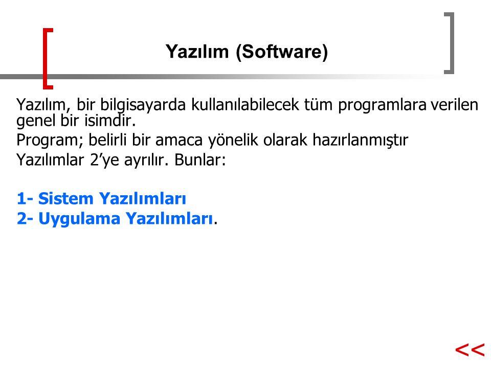 Yazılım, bir bilgisayarda kullanılabilecek tüm programlara verilen genel bir isimdir. Program; belirli bir amaca yönelik olarak hazırlanmıştır Yazılım