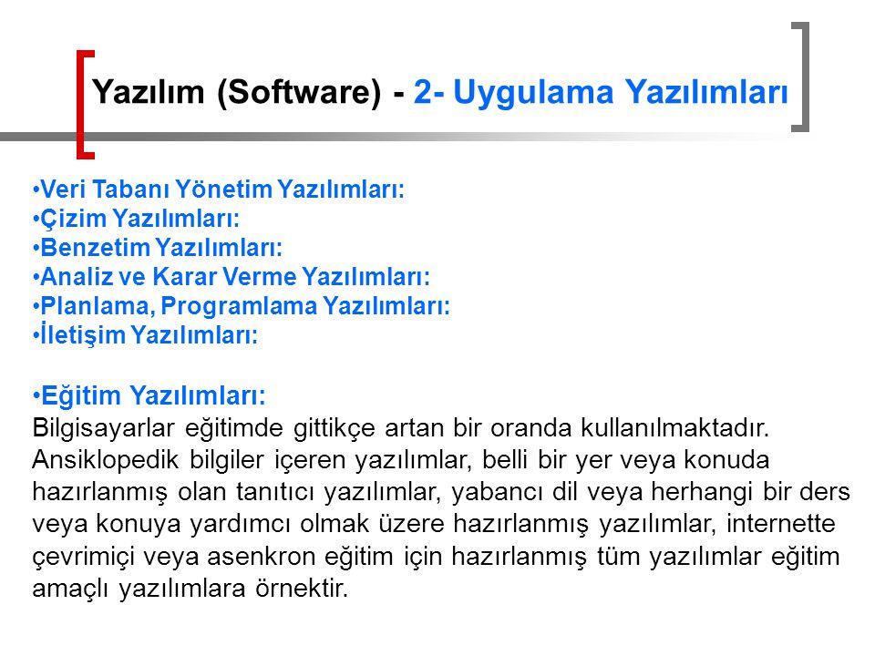 Veri Tabanı Yönetim Yazılımları: Çizim Yazılımları: Benzetim Yazılımları: Analiz ve Karar Verme Yazılımları: Planlama, Programlama Yazılımları: İletiş