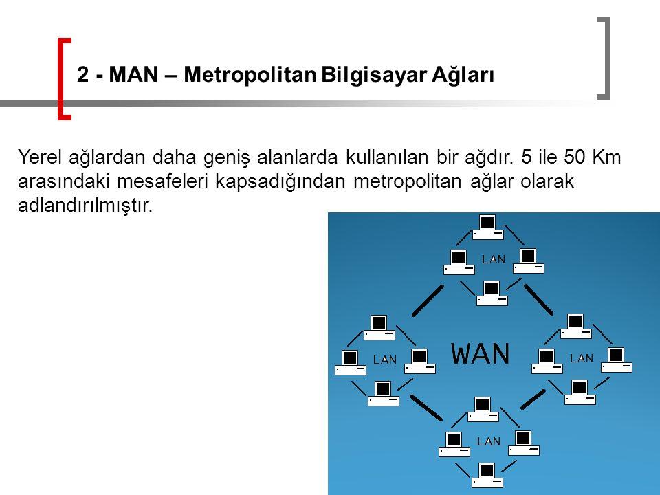 Yerel ağlardan daha geniş alanlarda kullanılan bir ağdır. 5 ile 50 Km arasındaki mesafeleri kapsadığından metropolitan ağlar olarak adlandırılmıştır.