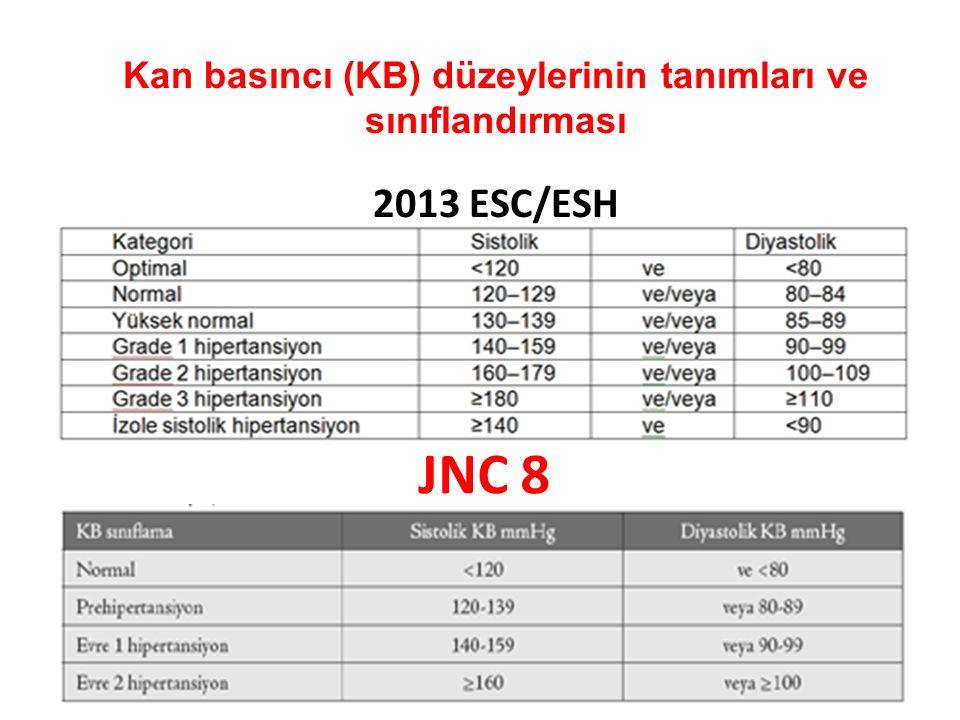 Kan basıncı (KB) düzeylerinin tanımları ve sınıflandırması 2013 ESC/ESH JNC 8