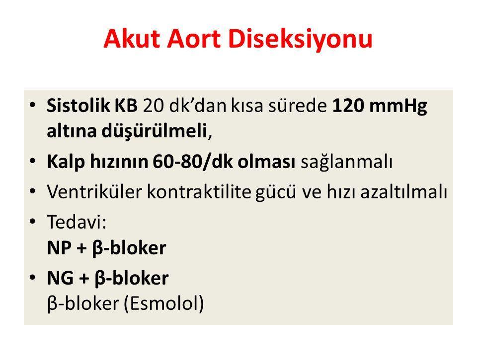 Akut Aort Diseksiyonu Sistolik KB 20 dk'dan kısa sürede 120 mmHg altına düşürülmeli, Kalp hızının 60-80/dk olması sağlanmalı Ventriküler kontraktilite gücü ve hızı azaltılmalı Tedavi: NP + β-bloker NG + β-bloker β-bloker (Esmolol)
