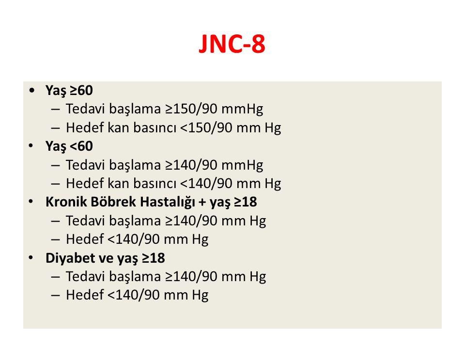 JNC-8 Yaş ≥60 – Tedavi başlama ≥150/90 mmHg – Hedef kan basıncı <150/90 mm Hg Yaş <60 – Tedavi başlama ≥140/90 mmHg – Hedef kan basıncı <140/90 mm Hg Kronik Böbrek Hastalığı + yaş ≥18 – Tedavi başlama ≥140/90 mm Hg – Hedef <140/90 mm Hg Diyabet ve yaş ≥18 – Tedavi başlama ≥140/90 mm Hg – Hedef <140/90 mm Hg