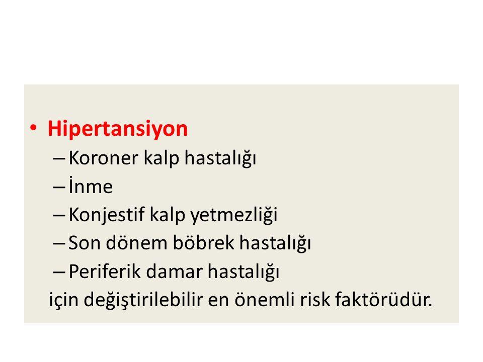 Hipertansiyon – Koroner kalp hastalığı – İnme – Konjestif kalp yetmezliği – Son dönem böbrek hastalığı – Periferik damar hastalığı için değiştirilebilir en önemli risk faktörüdür.