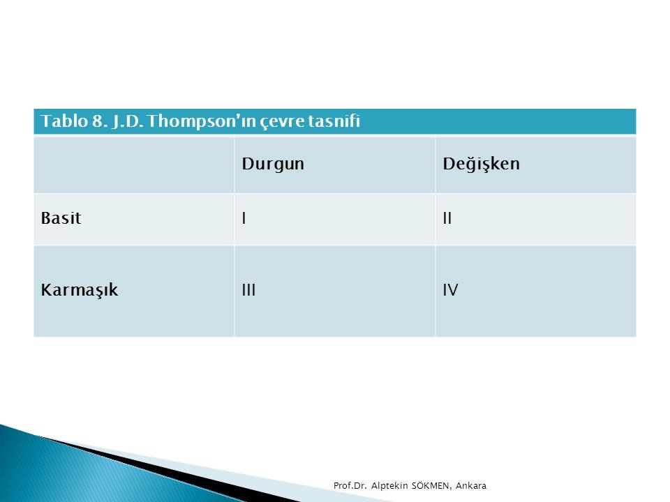 Tablo 8. J.D. Thompson'ın çevre tasnifi DurgunDeğişken BasitIII KarmaşıkIIIIV Prof.Dr. Alptekin SÖKMEN, Ankara