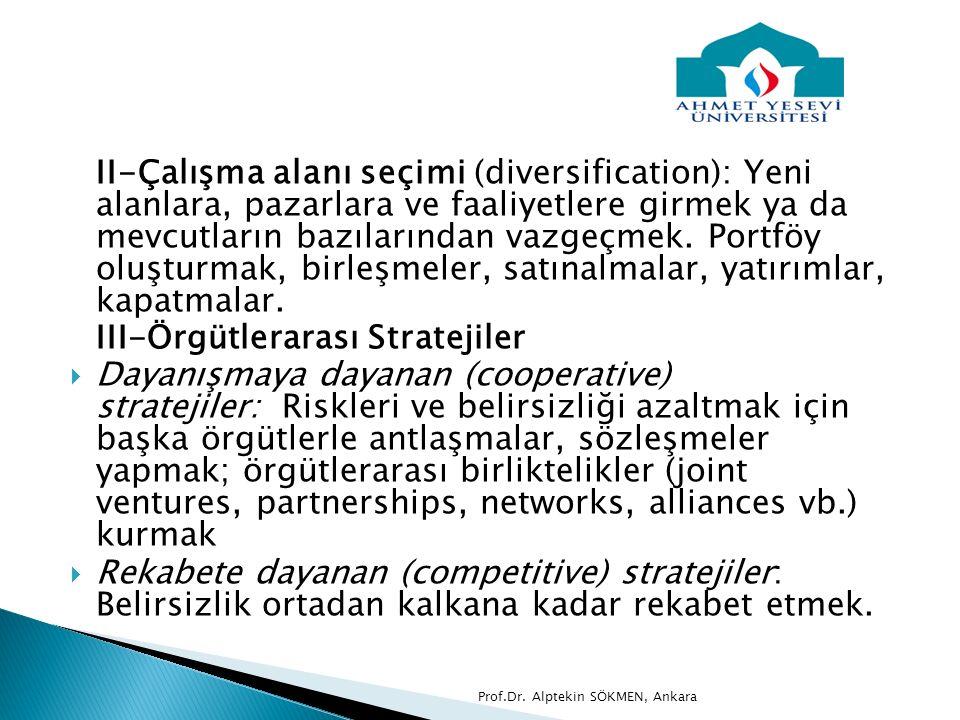 II-Çalışma alanı seçimi (diversification): Yeni alanlara, pazarlara ve faaliyetlere girmek ya da mevcutların bazılarından vazgeçmek. Portföy oluşturma
