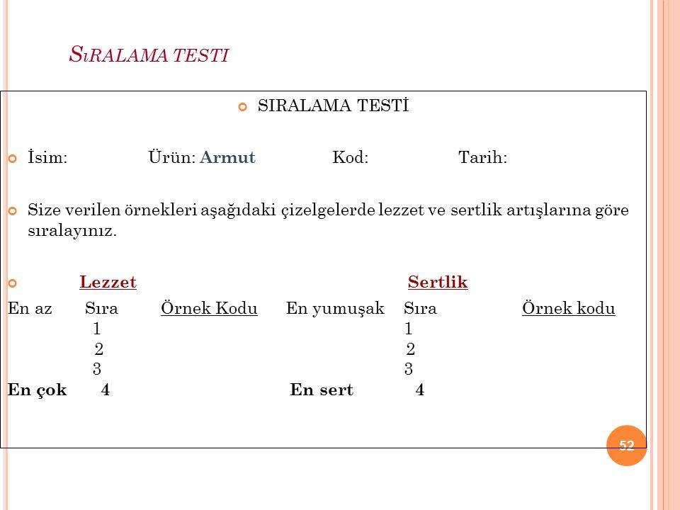 52 S ıRALAMA TESTI SIRALAMA TESTİ İsim: Ürün: Armut Kod: Tarih: Size verilen örnekleri aşağıdaki çizelgelerde lezzet ve sertlik artışlarına göre sıralayınız.
