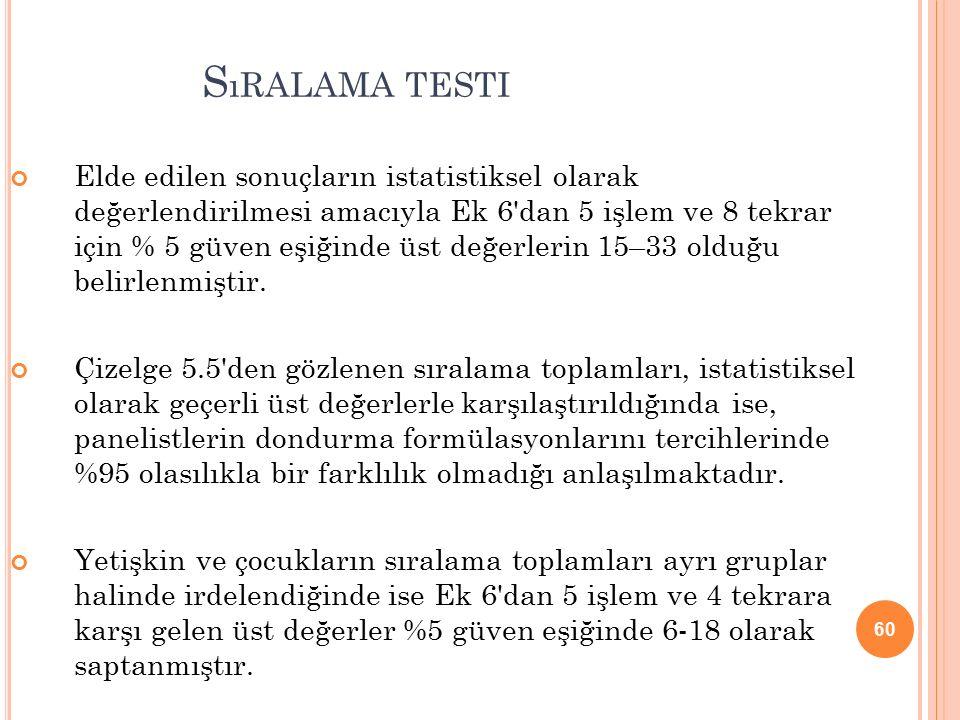 60 S ıRALAMA TESTI Elde edilen sonuçların istatistiksel olarak değerlendirilmesi amacıyla Ek 6 dan 5 işlem ve 8 tekrar için % 5 güven eşiğinde üst değerlerin 15–33 olduğu belirlenmiştir.