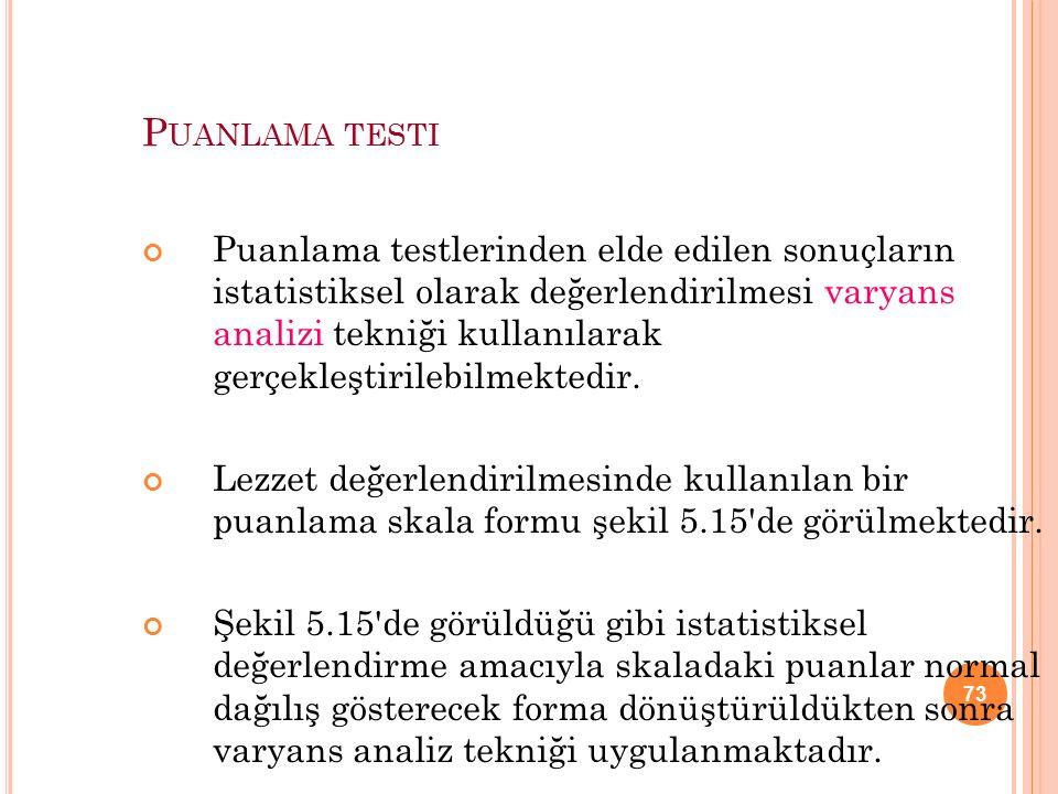 73 P UANLAMA TESTI Puanlama testlerinden elde edilen sonuçların istatistiksel olarak değerlendirilmesi varyans analizi tekniği kullanılarak gerçekleştirilebilmektedir.