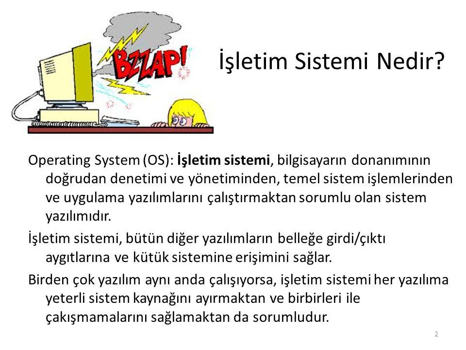 İşletim Sistemi Nedir? Operating System (OS): İşletim sistemi, bilgisayarın donanımının doğrudan denetimi ve yönetiminden, temel sistem işlemlerinden