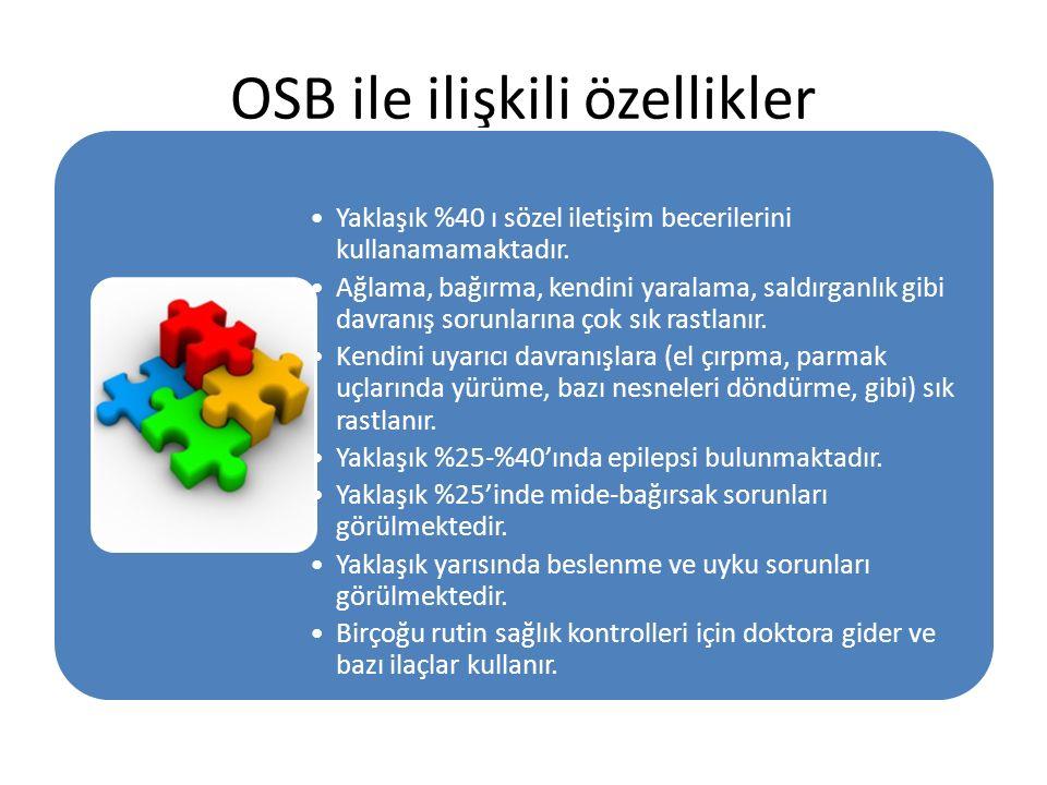 OSB ile ilişkili özellikler Yaklaşık %40 ı sözel iletişim becerilerini kullanamamaktadır. Ağlama, bağırma, kendini yaralama, saldırganlık gibi davranı