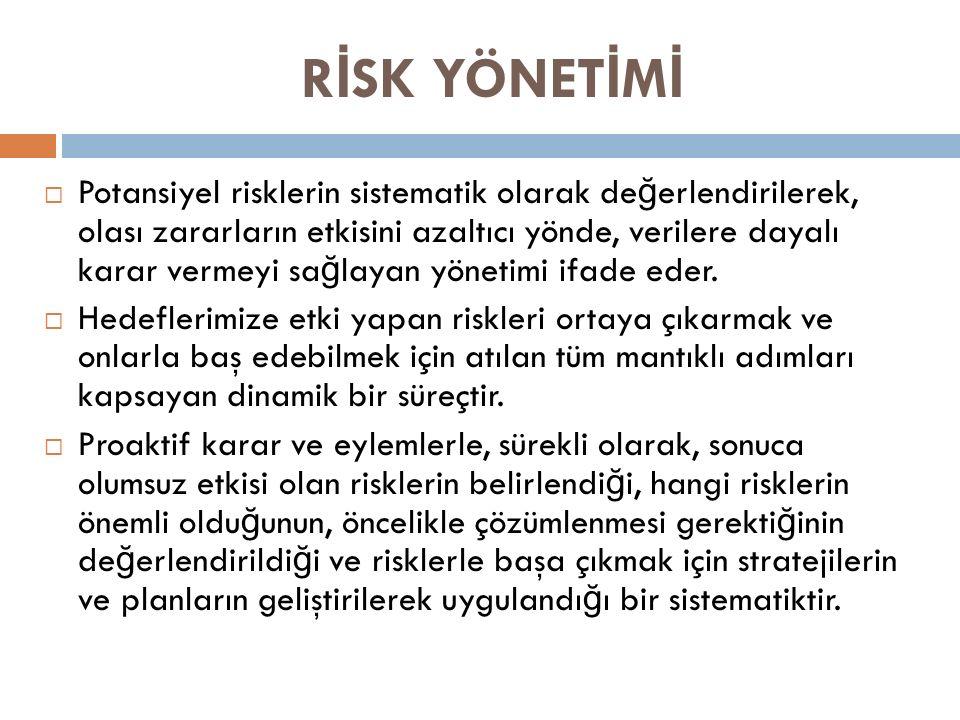 R İ SK YÖNET İ M İ  Potansiyel risklerin sistematik olarak de ğ erlendirilerek, olası zararların etkisini azaltıcı yönde, verilere dayalı karar vermeyi sa ğ layan yönetimi ifade eder.