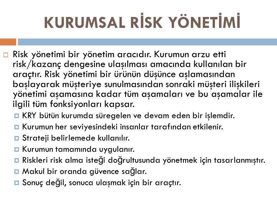 KURUMSAL R İ SK YÖNET İ M İ  Risk yönetimi bir yönetim aracıdır.