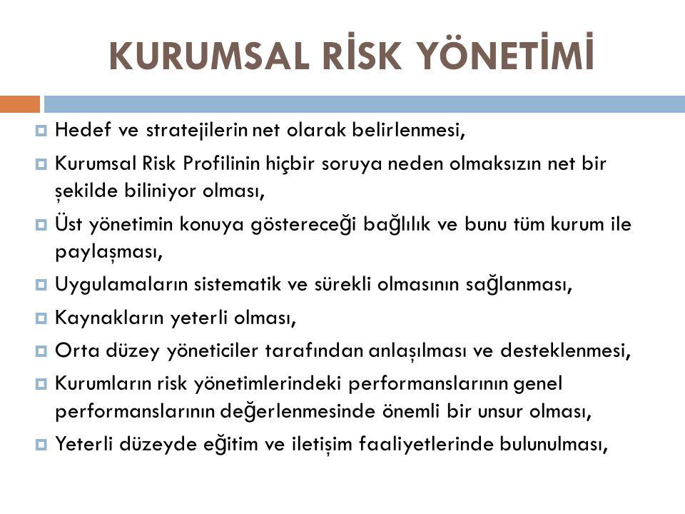 KURUMSAL R İ SK YÖNET İ M İ  Hedef ve stratejilerin net olarak belirlenmesi,  Kurumsal Risk Profilinin hiçbir soruya neden olmaksızın net bir şekilde biliniyor olması,  Üst yönetimin konuya gösterece ğ i ba ğ lılık ve bunu tüm kurum ile paylaşması,  Uygulamaların sistematik ve sürekli olmasının sa ğ lanması,  Kaynakların yeterli olması,  Orta düzey yöneticiler tarafından anlaşılması ve desteklenmesi,  Kurumların risk yönetimlerindeki performanslarının genel performanslarının de ğ erlenmesinde önemli bir unsur olması,  Yeterli düzeyde e ğ itim ve iletişim faaliyetlerinde bulunulması,