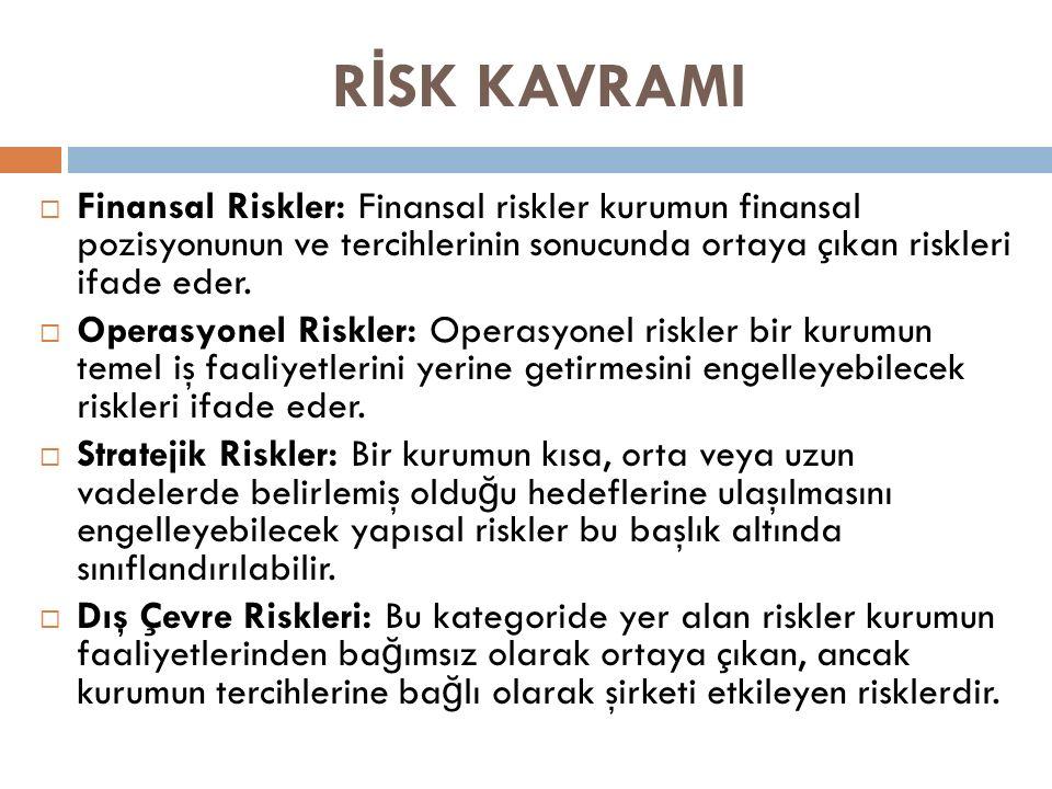  Finansal Riskler: Finansal riskler kurumun finansal pozisyonunun ve tercihlerinin sonucunda ortaya çıkan riskleri ifade eder.
