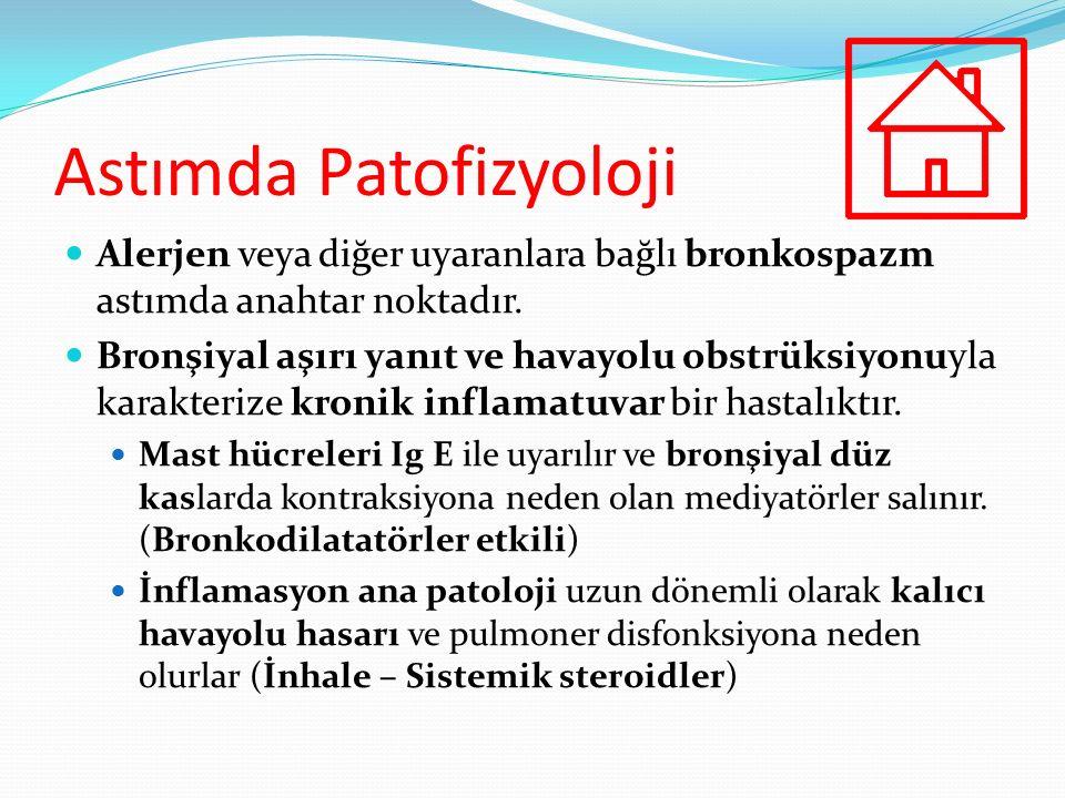 Astımda Patofizyoloji Alerjen veya diğer uyaranlara bağlı bronkospazm astımda anahtar noktadır. Bronşiyal aşırı yanıt ve havayolu obstrüksiyonuyla kar