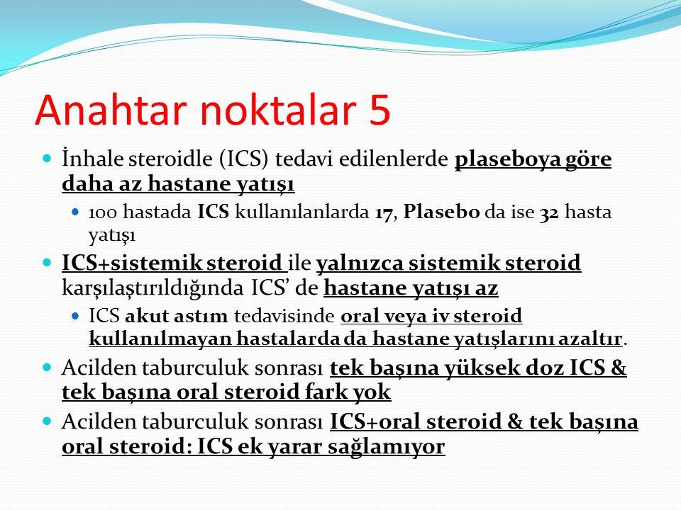 Anahtar noktalar 5 İnhale steroidle (ICS) tedavi edilenlerde plaseboya göre daha az hastane yatışı 100 hastada ICS kullanılanlarda 17, Plasebo da ise