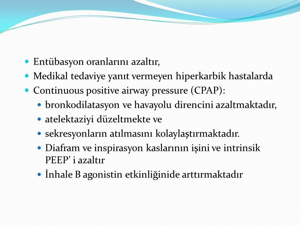 Entübasyon oranlarını azaltır, Medikal tedaviye yanıt vermeyen hiperkarbik hastalarda Continuous positive airway pressure (CPAP): bronkodilatasyon ve