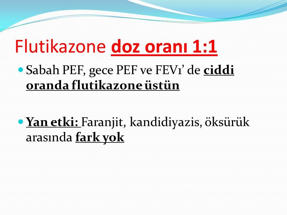 Flutikazone doz oranı 1:1 Sabah PEF, gece PEF ve FEV1' de ciddi oranda flutikazone üstün Yan etki: Faranjit, kandidiyazis, öksürük arasında fark yok