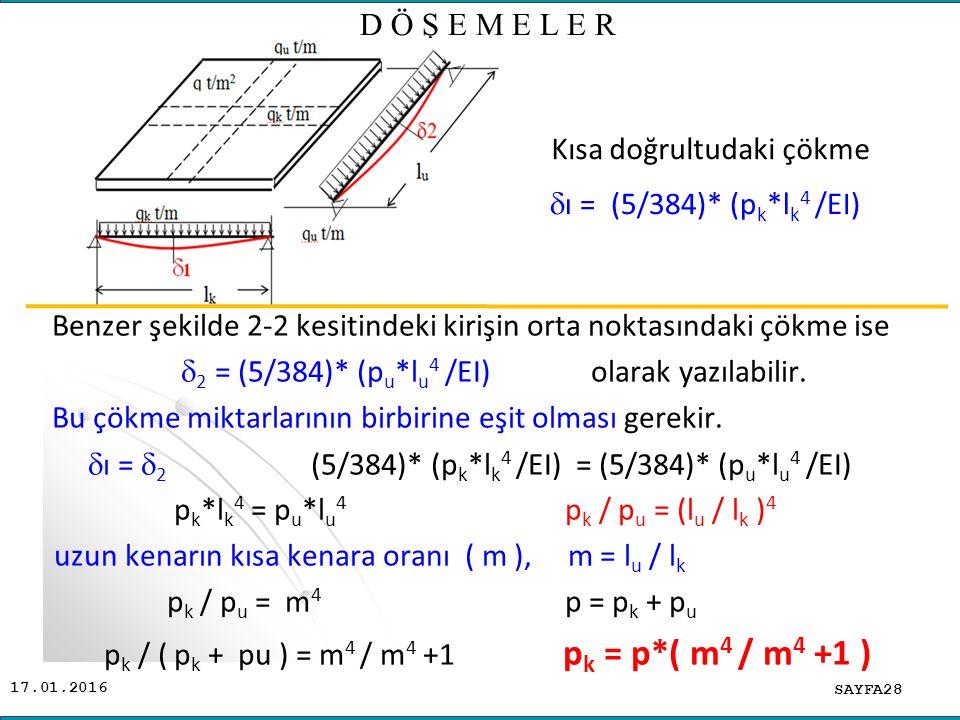 17.01.2016 Benzer şekilde 2-2 kesitindeki kirişin orta noktasındaki çökme ise  2 = (5/384)* (p u *l u 4 /EI) olarak yazılabilir.