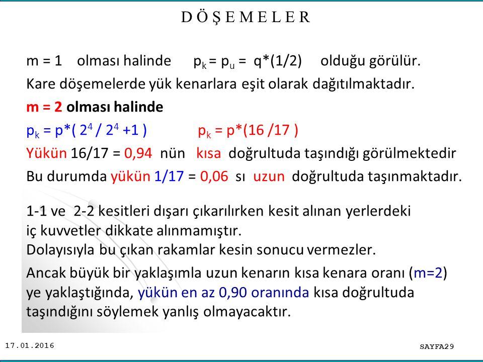 17.01.2016 m = 1 olması halinde p k = p u = q*(1/2) olduğu görülür.