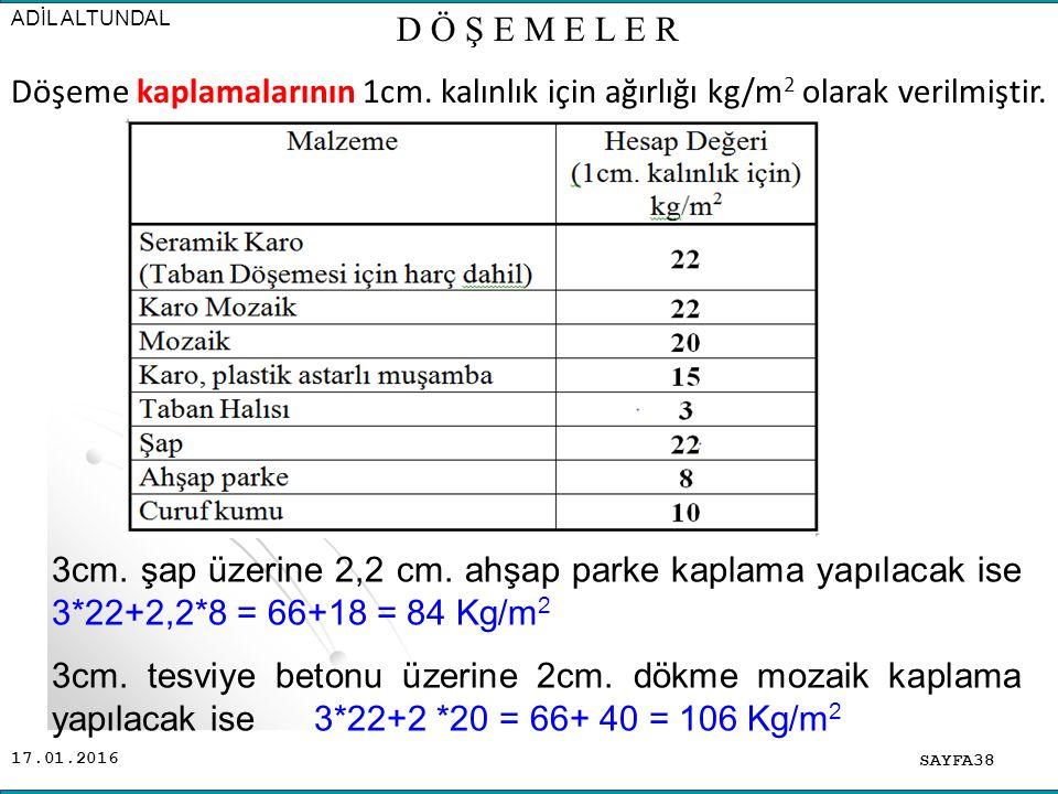 17.01.2016 SAYFA38 ADİL ALTUNDAL D Ö Ş E M E L E R 3cm.
