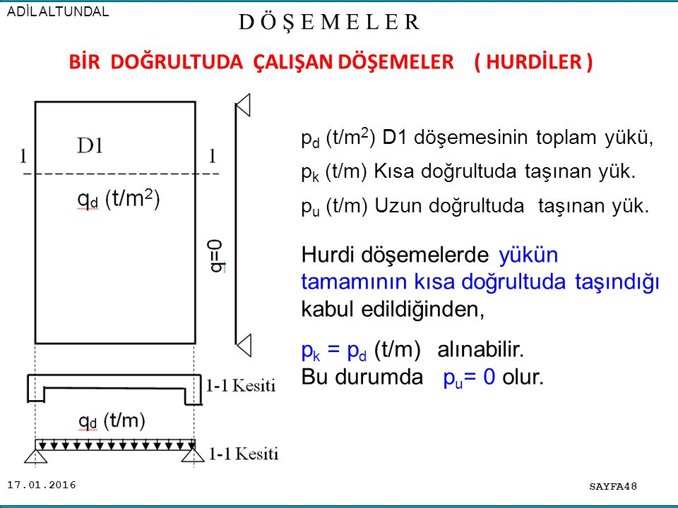 17.01.2016 SAYFA48 ADİL ALTUNDAL D Ö Ş E M E L E R p d (t/m 2 ) D1 döşemesinin toplam yükü, p k (t/m) Kısa doğrultuda taşınan yük.