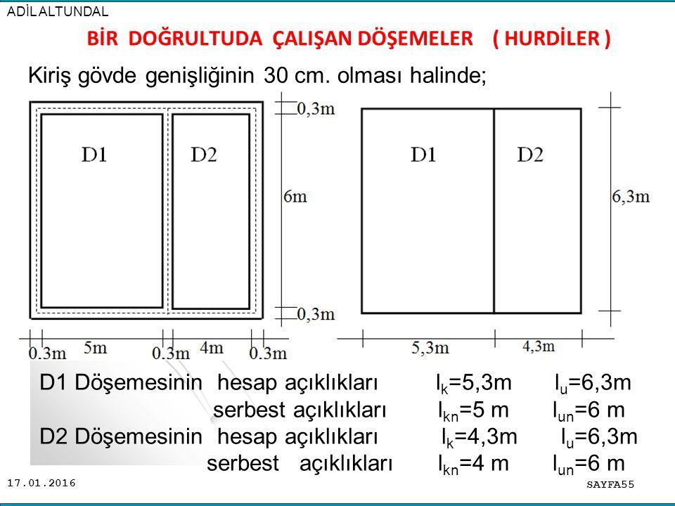 17.01.2016 SAYFA55 ADİL ALTUNDAL BİR DOĞRULTUDA ÇALIŞAN DÖŞEMELER ( HURDİLER ) Kiriş gövde genişliğinin 30 cm.