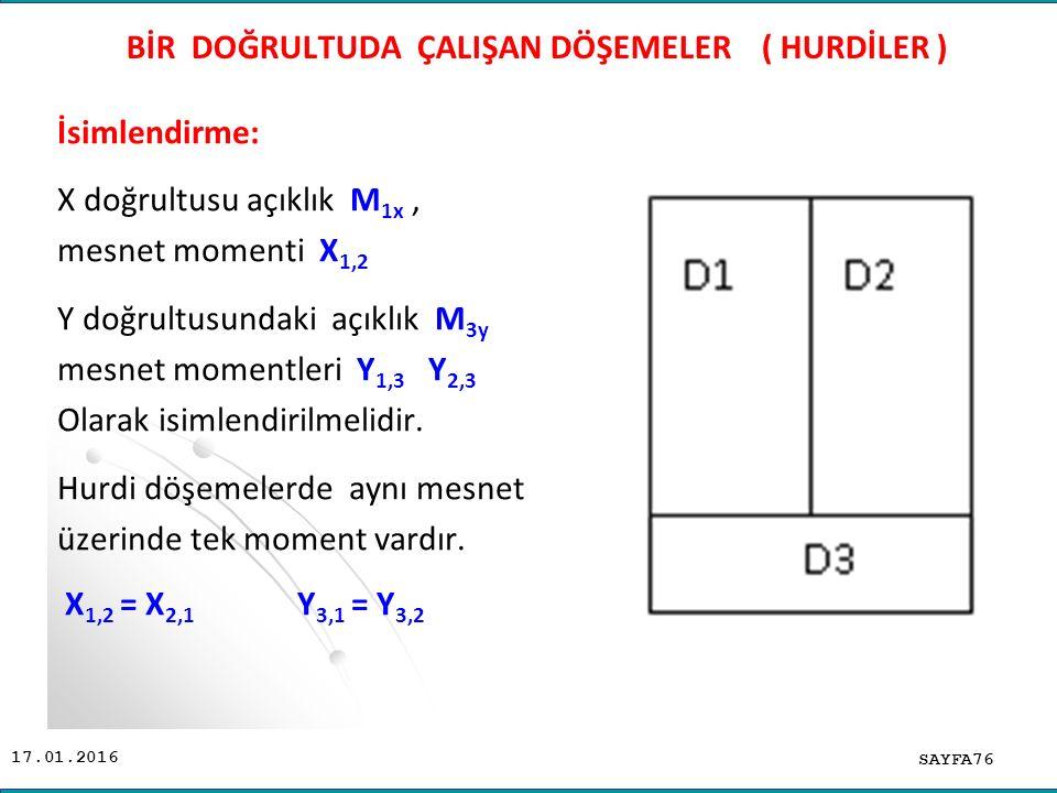 17.01.2016 İsimlendirme: X doğrultusu açıklık M 1x, mesnet momenti X 1,2 Y doğrultusundaki açıklık M 3y mesnet momentleri Y 1,3 Y 2,3 Olarak isimlendirilmelidir.