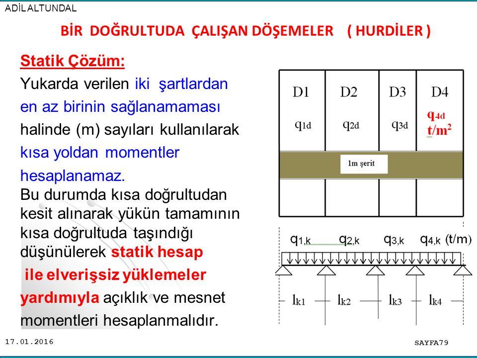17.01.2016 Statik Çözüm: Yukarda verilen iki şartlardan en az birinin sağlanamaması halinde (m) sayıları kullanılarak kısa yoldan momentler hesaplanamaz.