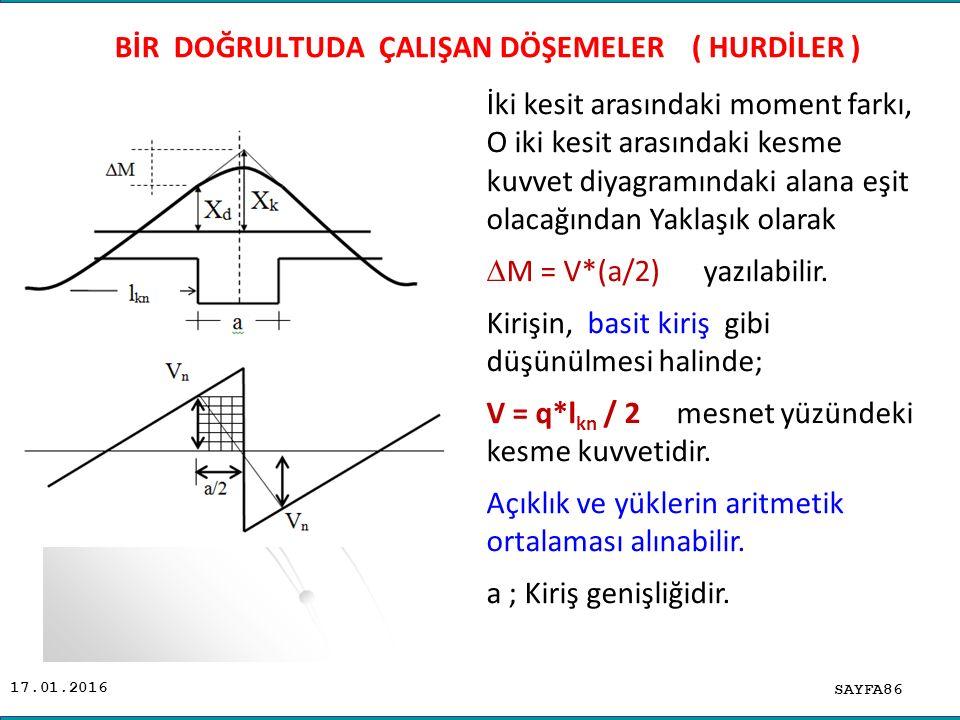 17.01.2016 SAYFA86 BİR DOĞRULTUDA ÇALIŞAN DÖŞEMELER ( HURDİLER ) İki kesit arasındaki moment farkı, O iki kesit arasındaki kesme kuvvet diyagramındaki alana eşit olacağından Yaklaşık olarak  M = V*(a/2) yazılabilir.