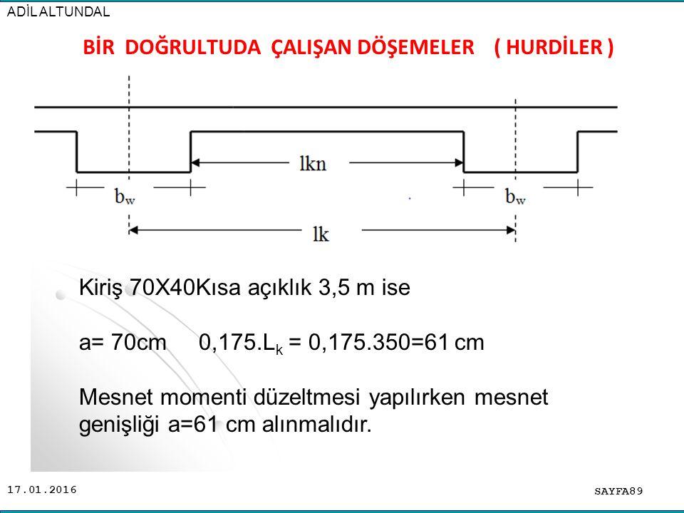 17.01.2016 SAYFA89 ADİL ALTUNDAL BİR DOĞRULTUDA ÇALIŞAN DÖŞEMELER ( HURDİLER ) Kiriş 70X40Kısa açıklık 3,5 m ise a= 70cm 0,175.L k = 0,175.350=61 cm Mesnet momenti düzeltmesi yapılırken mesnet genişliği a=61 cm alınmalıdır.