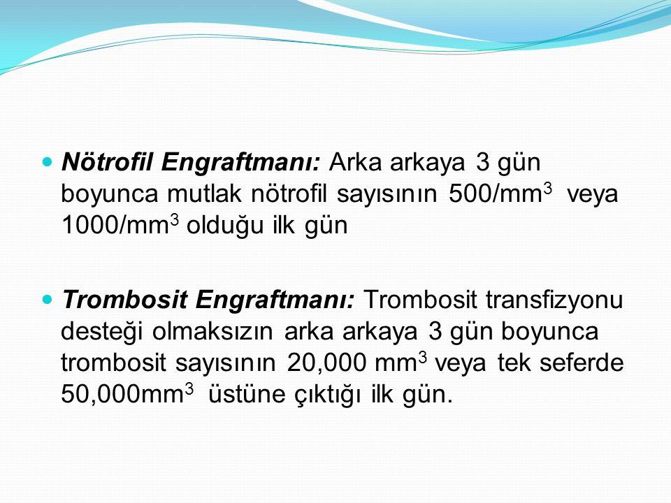 Nötrofil Engraftmanı: Arka arkaya 3 gün boyunca mutlak nötrofil sayısının 500/mm 3 veya 1000/mm 3 olduğu ilk gün Trombosit Engraftmanı: Trombosit tran