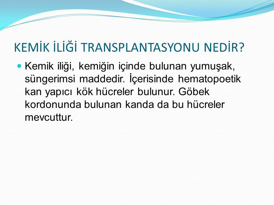KEMİK İLİĞİ TRANSPLANTASYONU NEDİR? Kemik iliği, kemiğin içinde bulunan yumuşak, süngerimsi maddedir. İçerisinde hematopoetik kan yapıcı kök hücreler