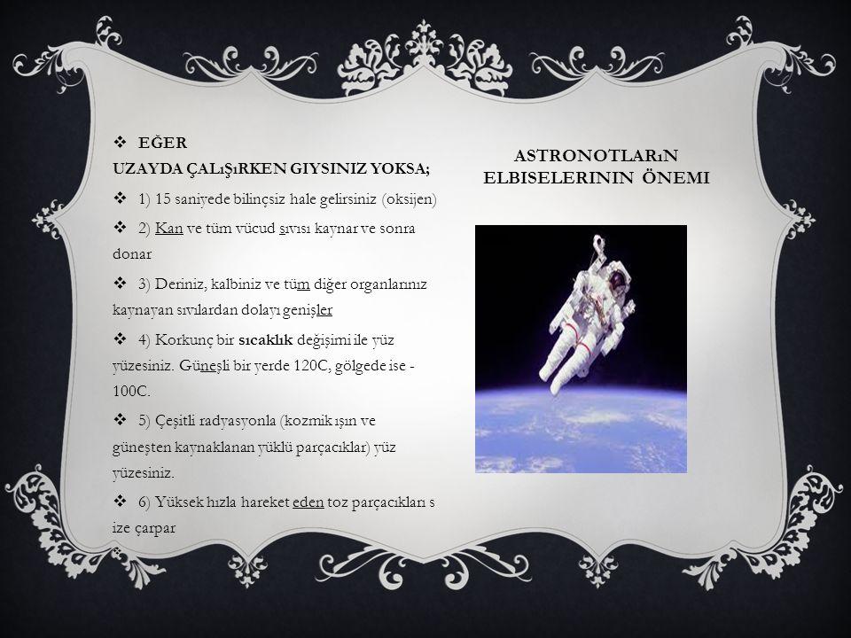 ASTRONOTLARıN ELBISELERININ ÖNEMI  EĞER UZAYDA ÇALıŞıRKEN GIYSINIZ YOKSA;  1) 15 saniyede bilinçsiz hale gelirsiniz (oksijen)  2) Kan ve tüm vücud