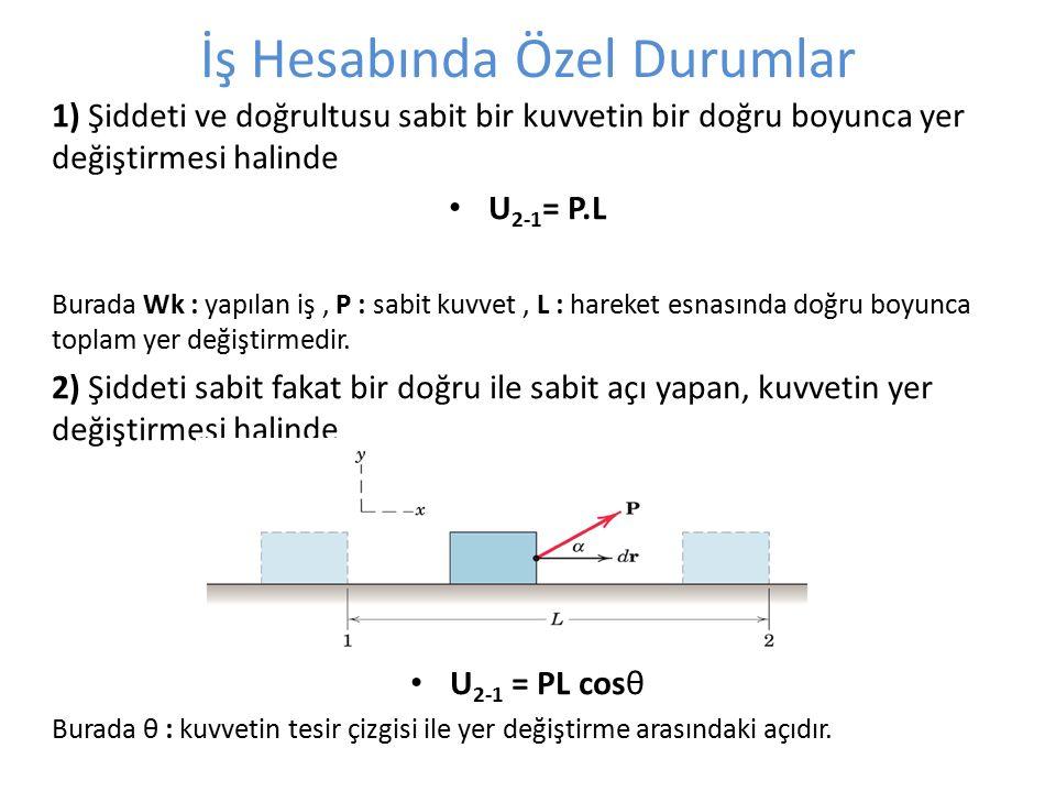İş Hesabında Özel Durumlar 1) Şiddeti ve doğrultusu sabit bir kuvvetin bir doğru boyunca yer değiştirmesi halinde U 2-1 = P.L Burada Wk : yapılan iş, P : sabit kuvvet, L : hareket esnasında doğru boyunca toplam yer değiştirmedir.